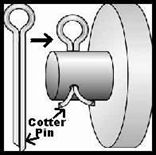 Cotter Pin Example