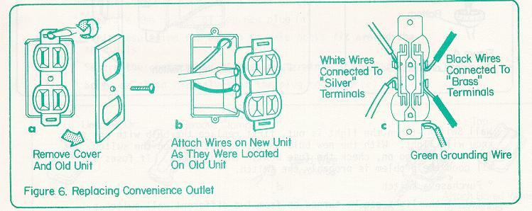 Outlet Diagram for Repair