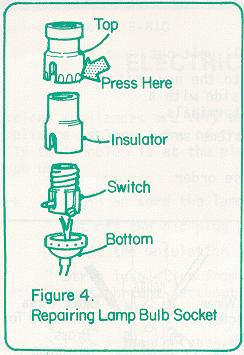 Repairing Lamp Switch